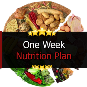 1 Week Nutrition Plan